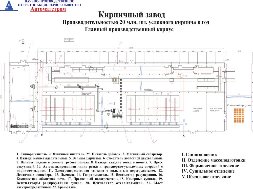 Кирпичный завод схема